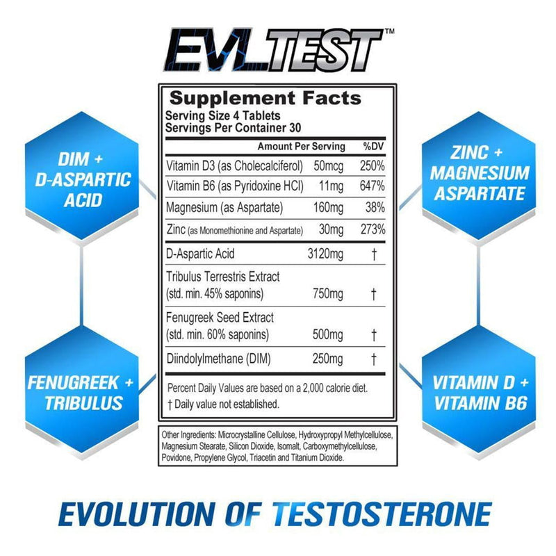 products/EVL-TEST-NUTRITION-FACT-AT-gymsupplementsus.com.jpg