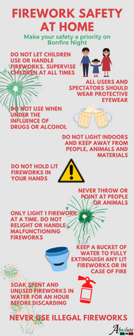 Firework safety at home infographic