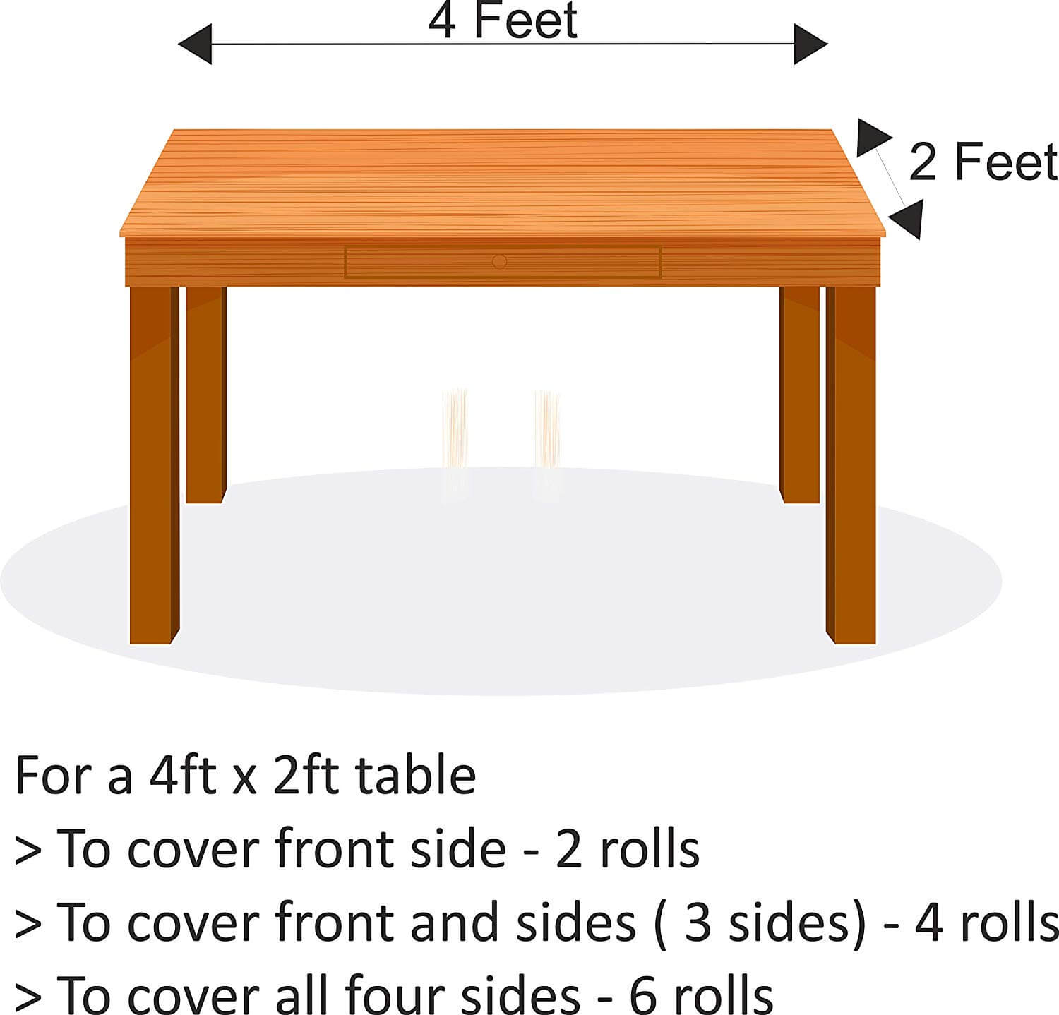 Table skirt roll for table decorations