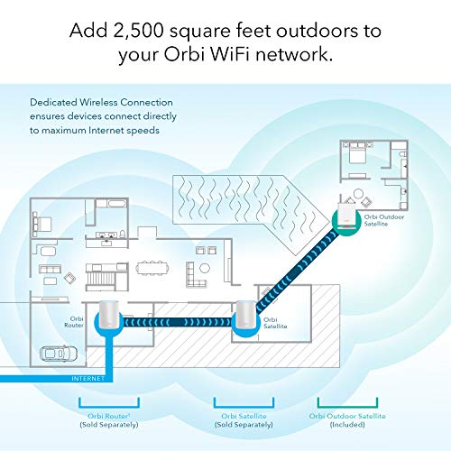 Amazon com: Netgear Orbi Ultra-Outdoor Whole Home Mesh Wifi Satellite  Extender -- Works with Your Orbi Router to Add 2, 500 Sq  Feet At Speeds up  to 3