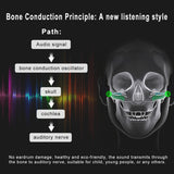 Bone Conduction Headphones Glasses