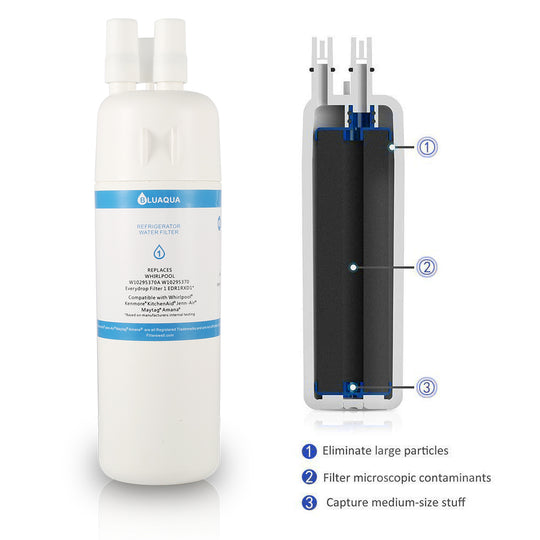 Whirlpool W10295370A Water Filter, W10295370, Everydrop filter, EDR1RXD1 (1- Pack) - funcoolbox2018