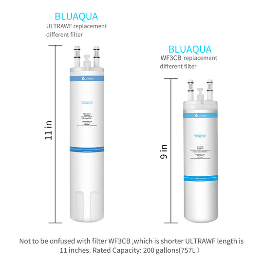 Bluaqua BL- Ultrawf Replacement water filter for Frigidaire A0094E28261 Water Filter (OEM)2-pack