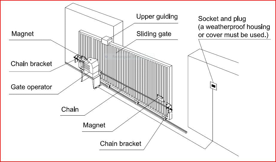 Aleko Chain Driven Sliding Gate Opener for Gates up to 40 Feet Long