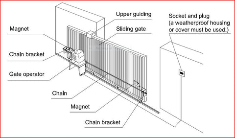 Image of Aleko Chain Driven Sliding Gate Opener for Gates up to 40 Feet Long