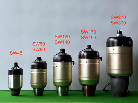 SW300B Brushless Starter + Brushless Pump