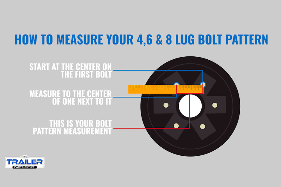 Image of how to measure your 4 bolt, 6 bolt and 8 bolt pattern tire, wheel, axle or hub