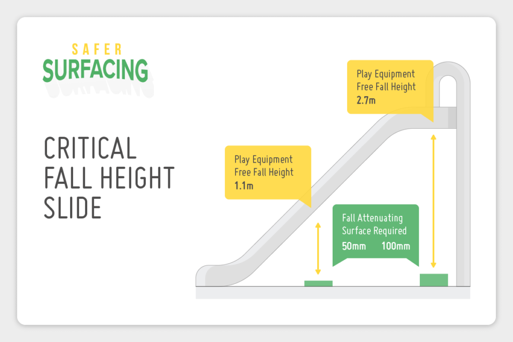 Critical fall height – what is it and do I need it?