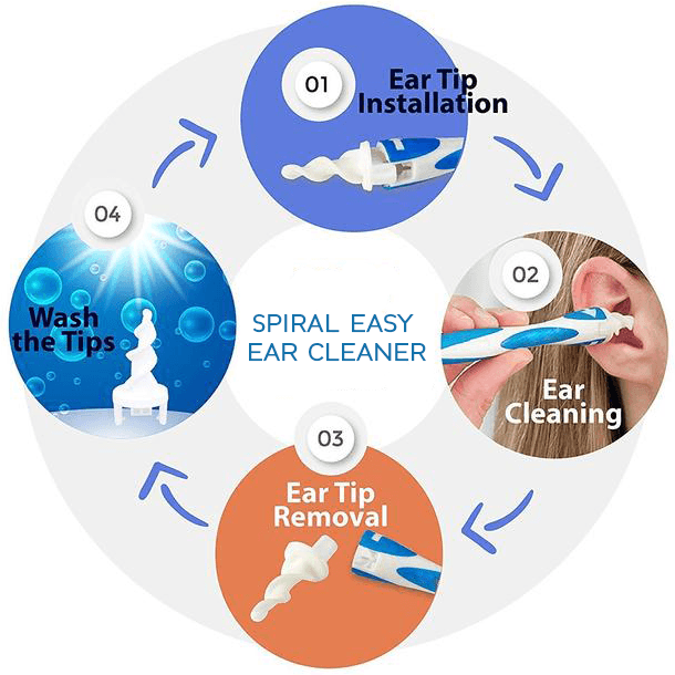 Spiral Easy Ear Cleaner (with 16 tips )