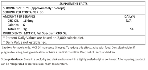 CBD 250 Supplement Facts