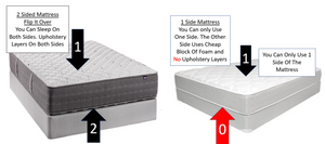 2 Sided Mattress Collection