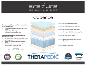 Cadence Hybrid by Therapedic