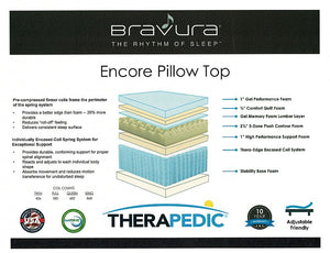 Encore Pillow Top with Lumbar Support by Therapedic