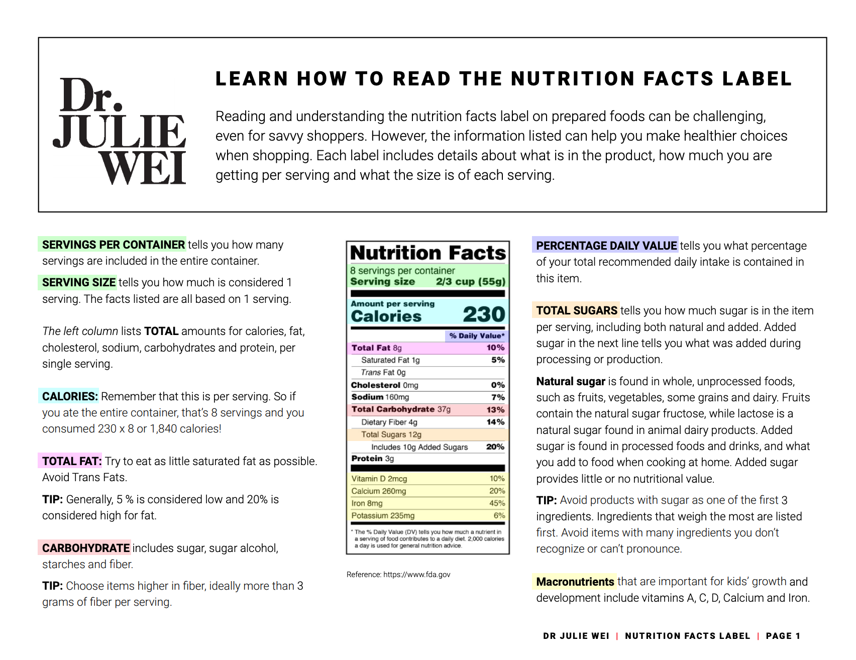 Chart describing what the items on a nutrition facts label mean