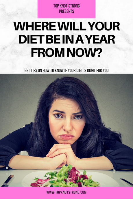 Where will your diet be in a year from now?