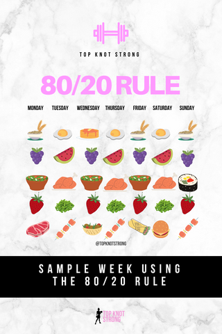 week meal plan using the 80 20 rule