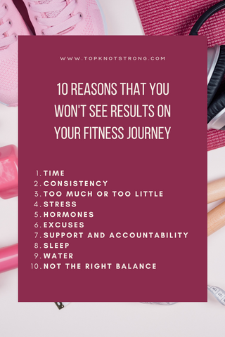 10 reasons that you won't see results on your fitness journey