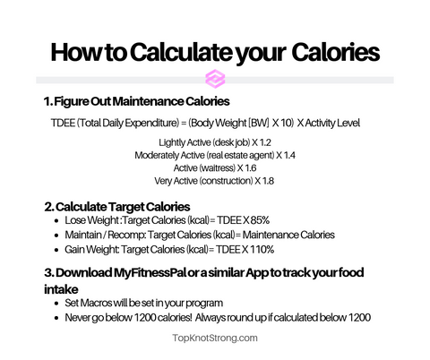 How to calculate your calories easy