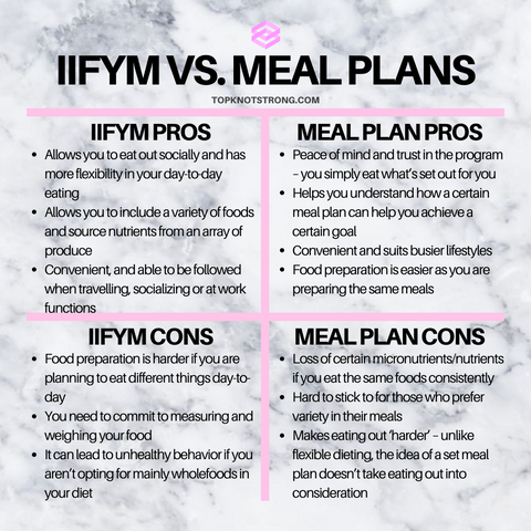 iifym vs meal plans pros and cons