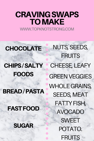 Easy Swaps to Make for Cravings