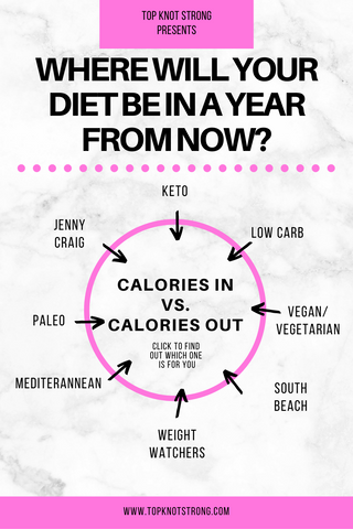 What is the best diet for you - Top Knot Strong