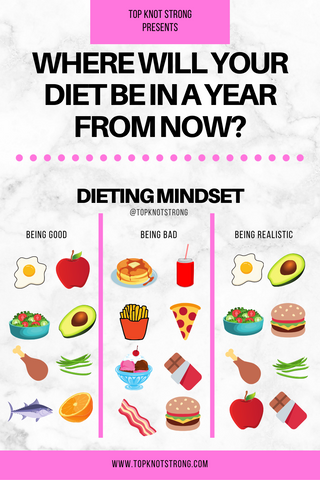 Being Realistic with your Diet - Top Knot Strong