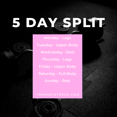 5 Day Training Workout Split Example