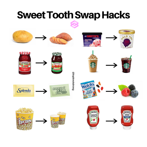 Sweet tooth swap hacks