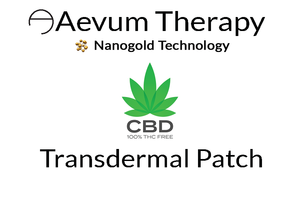CBD Patches