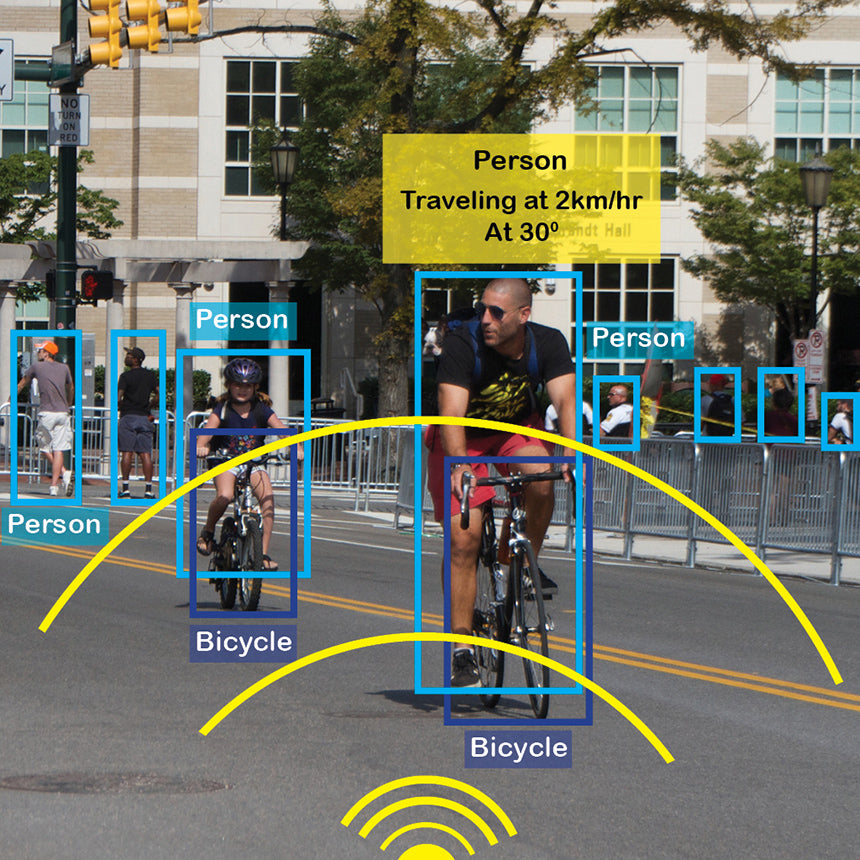 RadarIQ intelligent sensing for advanced image recognition like people and bicycles