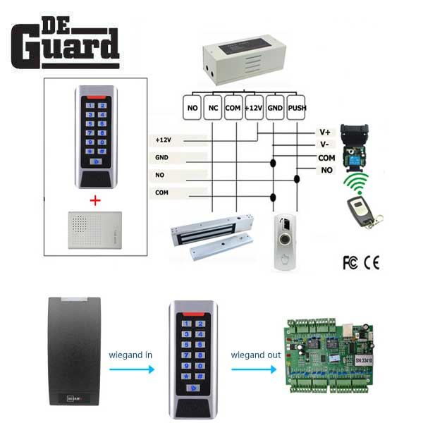 Stand Alone Access Controller - Keypad Controller - Single Doors - Waterproof IP68