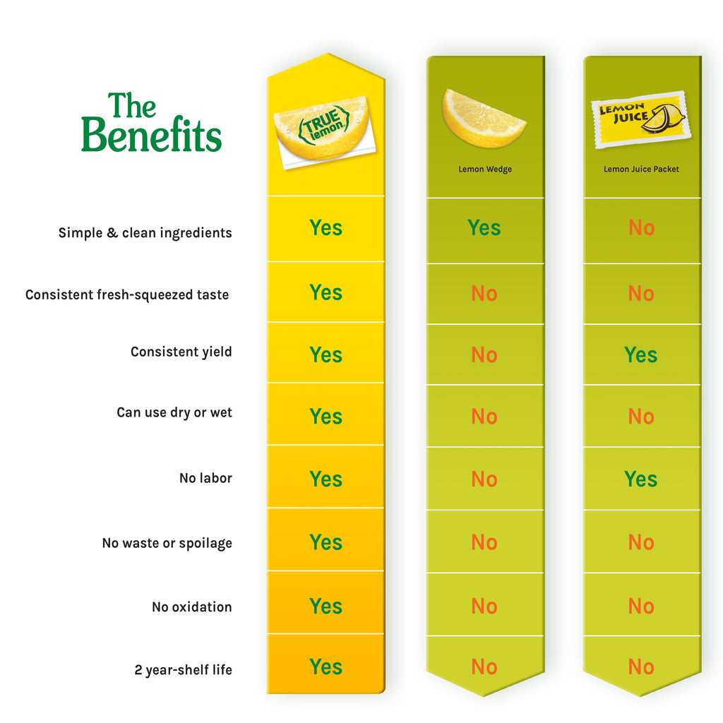 the many benefits of true lemon
