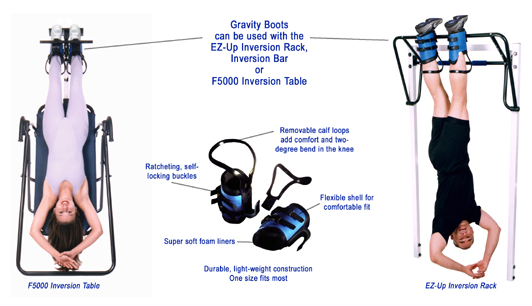 Gravity boots for Inversion table