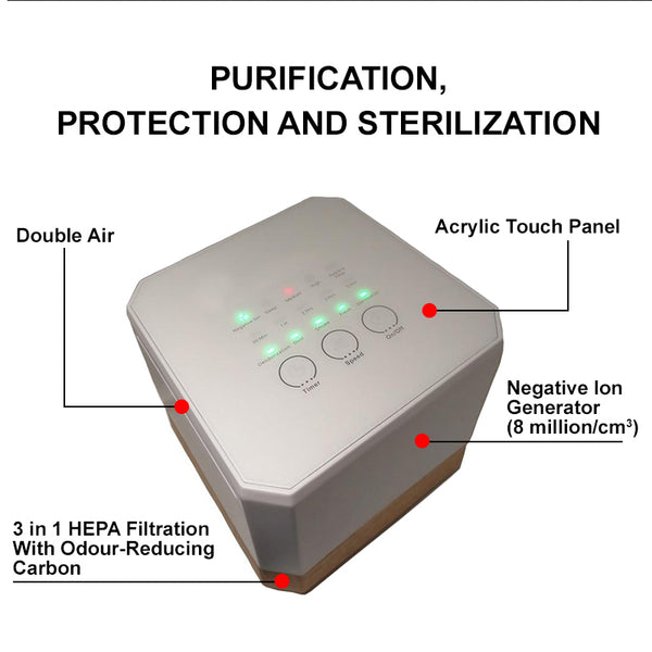 Healthy Space Desktop Air Purifier - Negative Ion Generator and HEPA Filter - PureFilters.ca