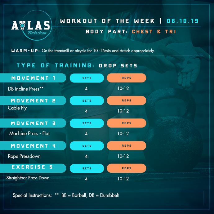 Workout of the Week 06-10-19 Drop Sets Week 2 - Chest