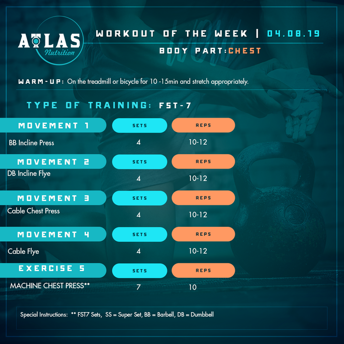 Workout of the Week 04-08-19: FST-7 Week 2 - Chest