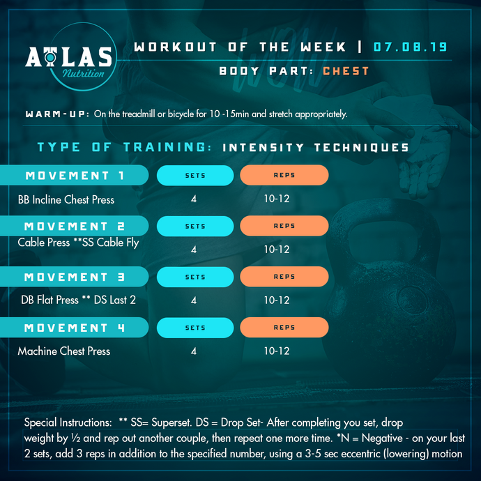 Workout of the Week 07-08-19 - Training Intensity Week 2 - Chest