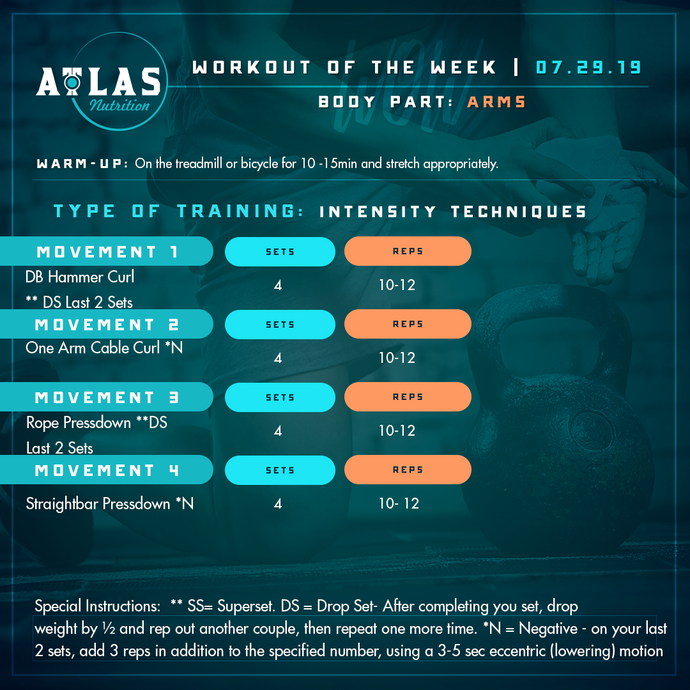 Workout of the Week 07-29-19 - Training Intensity Techniques Week 5 - Arms