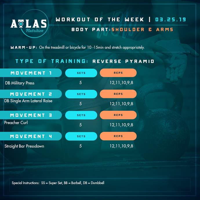 Workout of the Week 03-25-19: Reverse Pyramids Week 4 - Shoulders & Arms