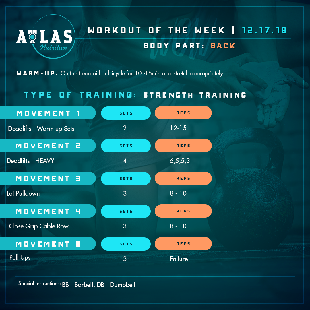 Workout of the Week 12-17: Strength Training Week 3 – Atlas