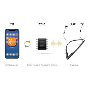 BHearing – The Next-Gen Digital Self-Fitting PSAP Bluetooth Personal Sound Amplifiers - Hearing Device - jabeesstore - jabeesstore