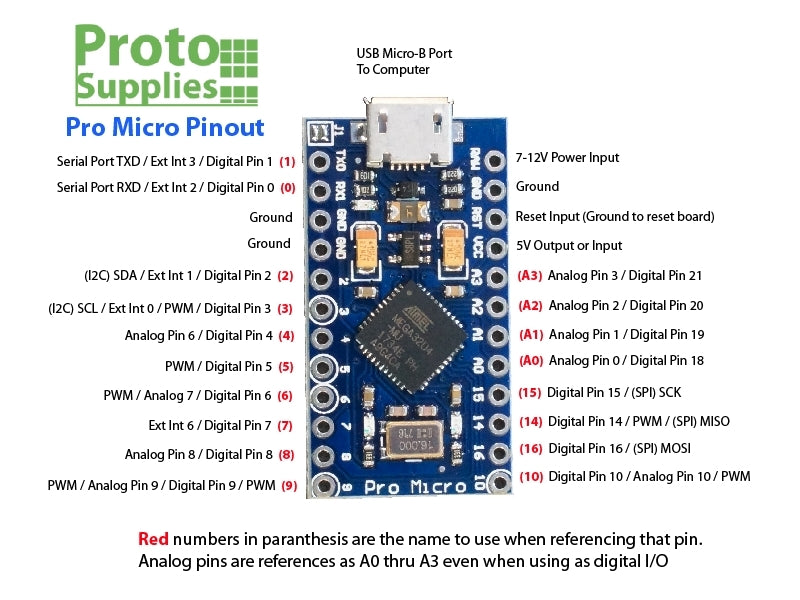 📟 Arduino Pro Micro review + scroller for Premire Pro!