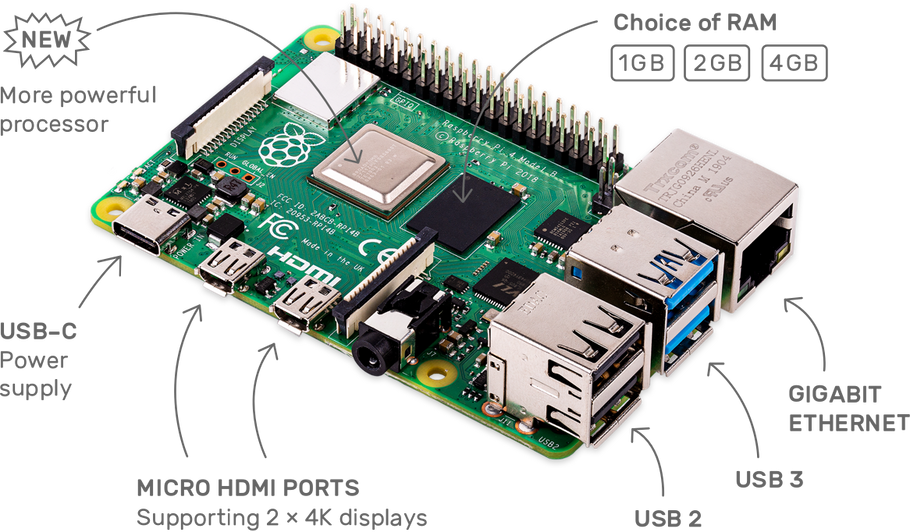 Raspberry Pi 4 - the processor is 3 times more powerful and up to 4 GB of RAM