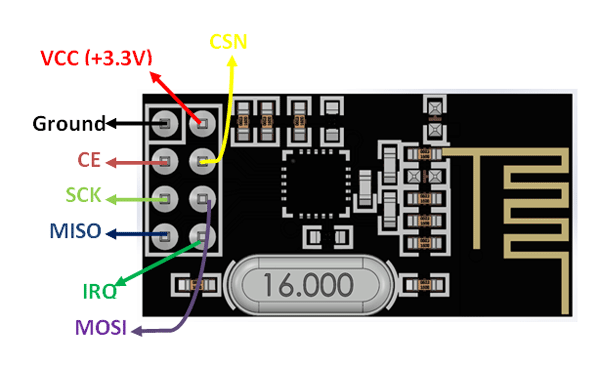 NRF24L01 - Connection to Arduino