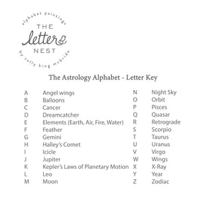 Astrology Alphabet
