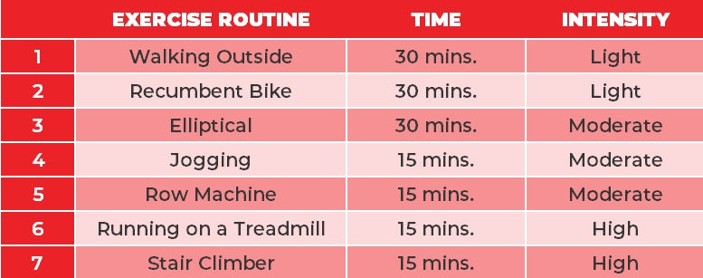 exercise routine table