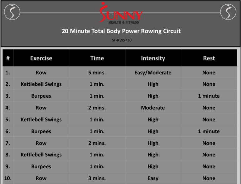 20 minute total body power rowing circuit workout table