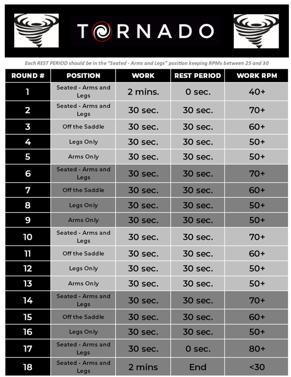Tornado Air Bike Workout program chart
