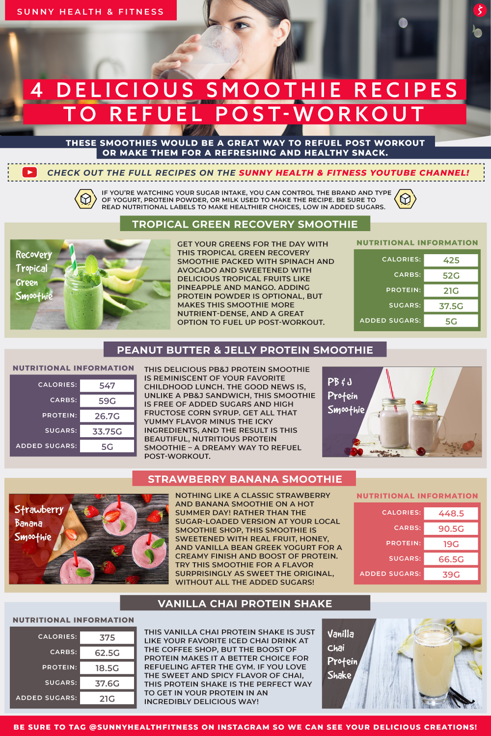4 Delicious Smoothie Recipes to Refuel Post-Workout Infographic