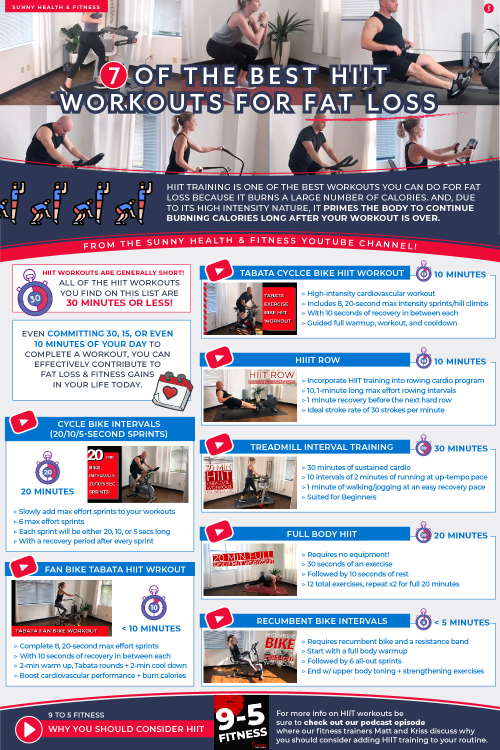 7 of the Best HIIT Workouts for Fat Loss Infographic
